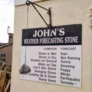 Straightforwardforecasting